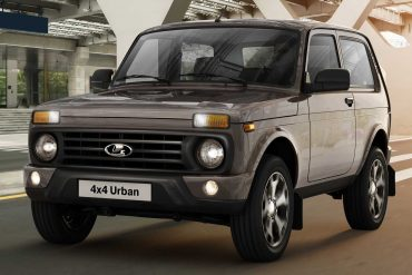 Lada Europe Sales Figures