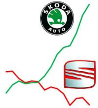 Seat-vs-Skoda-1999-2012