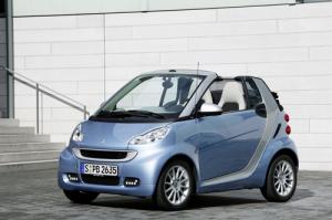 Smart-auto-sales-statistics-Europe