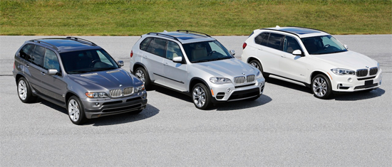 BMW_X5-generations-auto-sales-statistics-Europe
