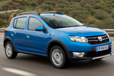 Dacia-Sandero-auto-sales-statistics-Europe