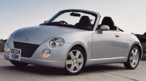 Daihatsu-Copen-auto-sales-statistics-Europe
