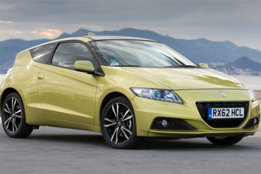 Honda-CRZ-auto-sales-statistics-Europe