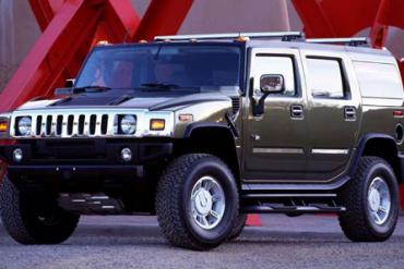 Hummer-H2-auto-sales-statistics-Europe