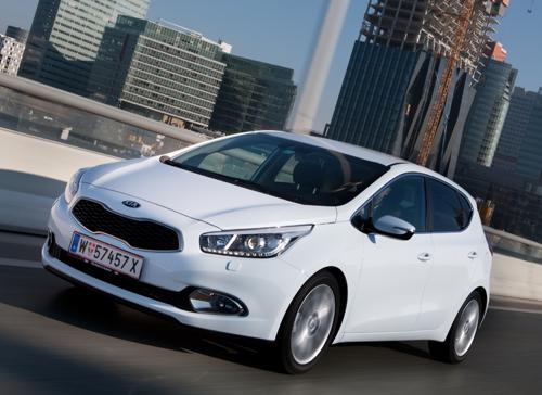 Kia-Ceed-auto-sales-statistics-Europe