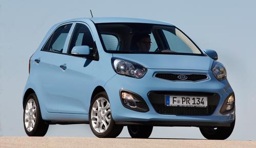 Kia-Picanto-auto-sales-statistics-Europe