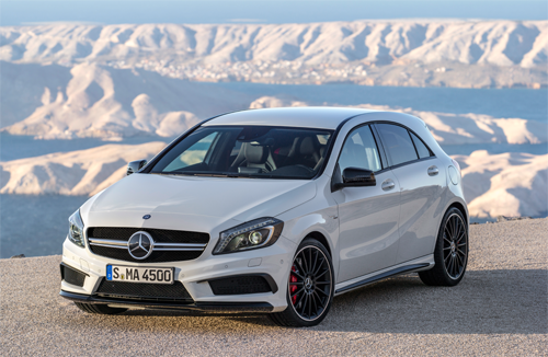 Mercedes-Benz-A-Class-auto-sales-statistics-Europe