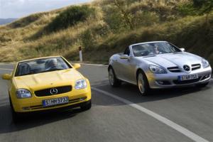 Mercedes_Benz-SLK-generations-auto-sales-statistics-Europe