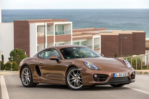 Porsche-Cayman-auto-sales-statistics-Europe
