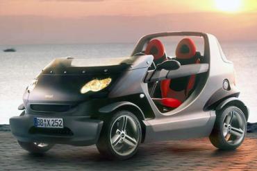 Smart-Crossblade-auto-sales-statistics-Europe