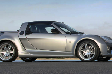 Smart-Roadster-auto-sales-statistics-Europe