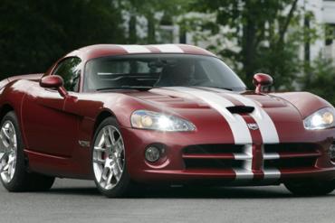 Dodge-Viper-auto-sales-statistics-Europe