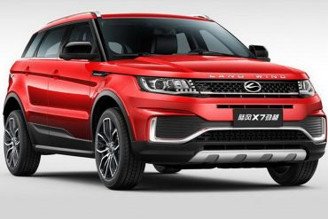 Landwind Europe Sales Figures
