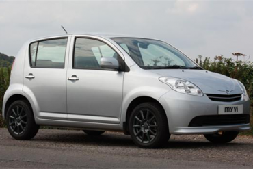 Perodua-auto-sales-statistics-Europe