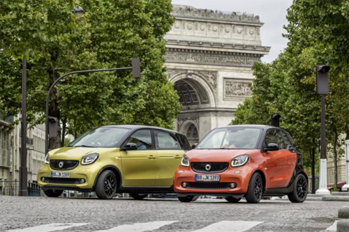 European-auto-sales-statistics-2015-full-year-Smart-Fortwo-Forfour