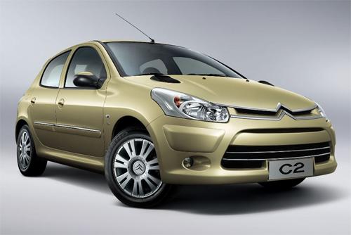 Auto-sales-statistics-China-Citroen_C2-hatchback