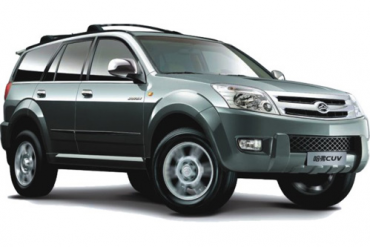 Auto-sales-statistics-China-Great_Wall_Hover_CUV-SUV