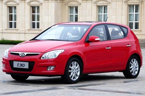 Auto-sales-statistics-China-Hyundai_i30-hatchback