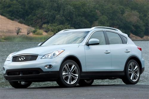 Auto-sales-statistics-China-Infiniti_QX50-SUV