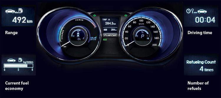 Hyundai_ix35-Hydrogen-Fuel_Cell_Vehicle-gauge_cluster