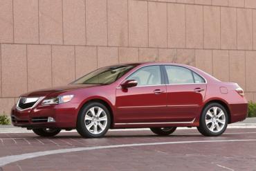 Acura_RL-US-car-sales-statistics