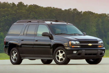 Chevrolet_Trailblazer-US-car-sales-statistics