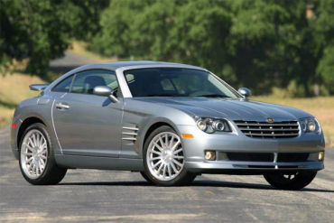 Chrysler_Crossfire-US-car-sales-statistics
