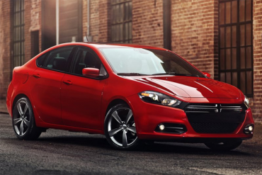 Dodge_Dart-US-car-sales-statistics