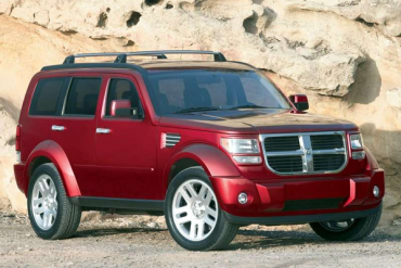Dodge_Nitro-US-car-sales-statistics