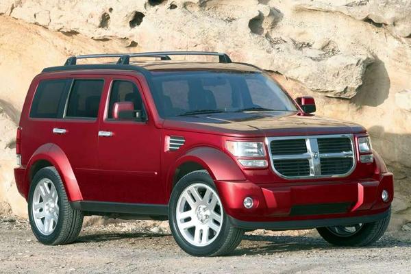 Dodge_Nitro-US-car-sales-statistics