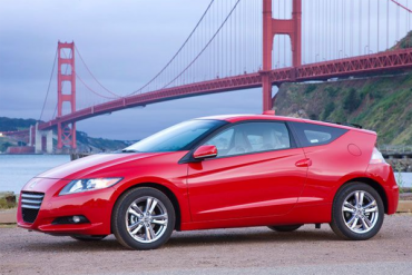 Honda_CRZ-US-car-sales-statistics