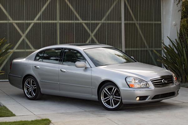 Infiniti_Q45-US-car-sales-statistics