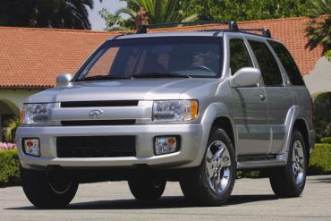 Infiniti_QX4-US-car-sales-statistics