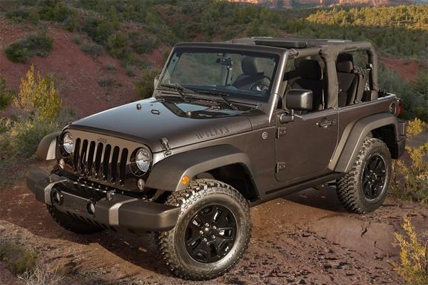 Jeep_Wrangler-US-car-sales-statistics