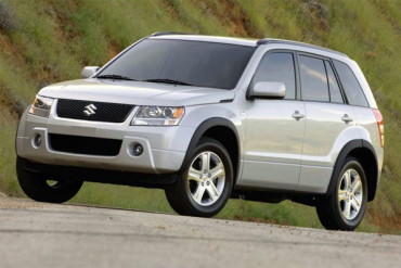 Suzuki_Grand_Vitara-US-car-sales-statistics