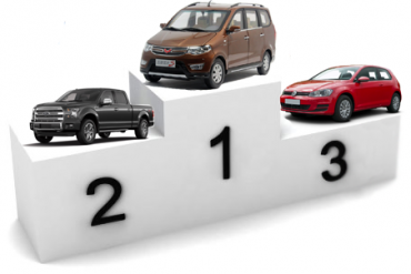 China-US-Europe-car_sales_figures-2015