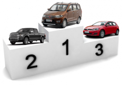 China-US-Europe-car_sales_figures-2015