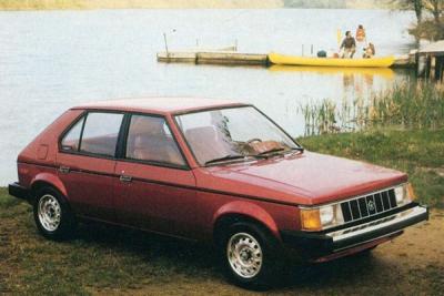 Plymouth_Horizon-US-car-sales-1985-models