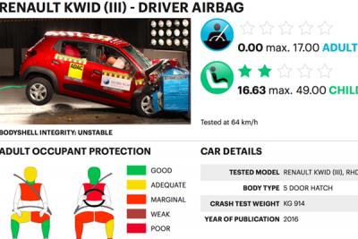 Renault_Kwid-Global_NCAP-crash_test-report
