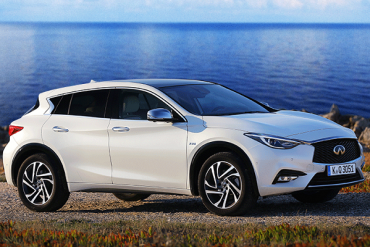 Infiniti_QX30-European-car-sales-statistics
