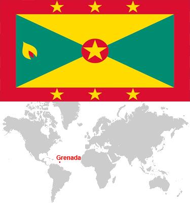 Grenada-car-sales-statistics
