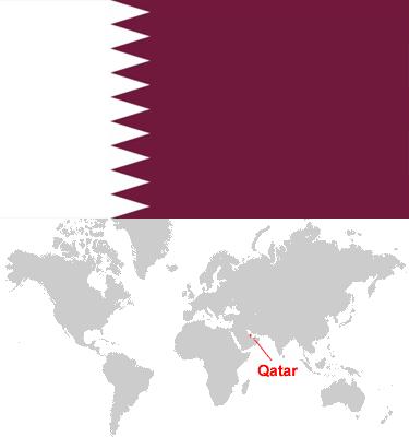 Qatar-car-sales-statistics