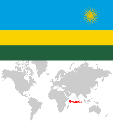Rwanda-car-sales-statistics