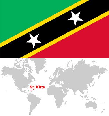 St_Kitts-Nevis-car-sales-statistics