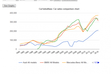 Car_sales-comparison-tool-US-luxury