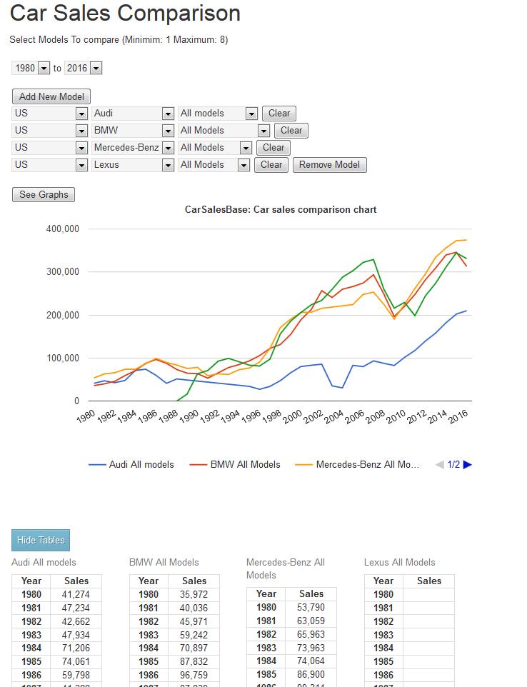 Car_sales-comparison-tool-US-luxury