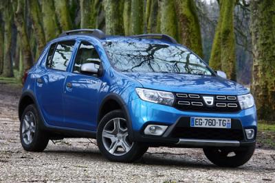 European_car_sales-August-2017-Dacia_Sandero