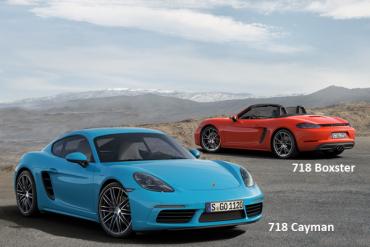 Porsche_718-Boxster-Cayman-auto-sales-statistics-Europe