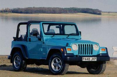 Jeep_Wrangler-TJ-auto-sales-statistics-Europe