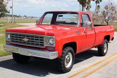 Chevrolet_CK-1975-US-car-sales-statistics
